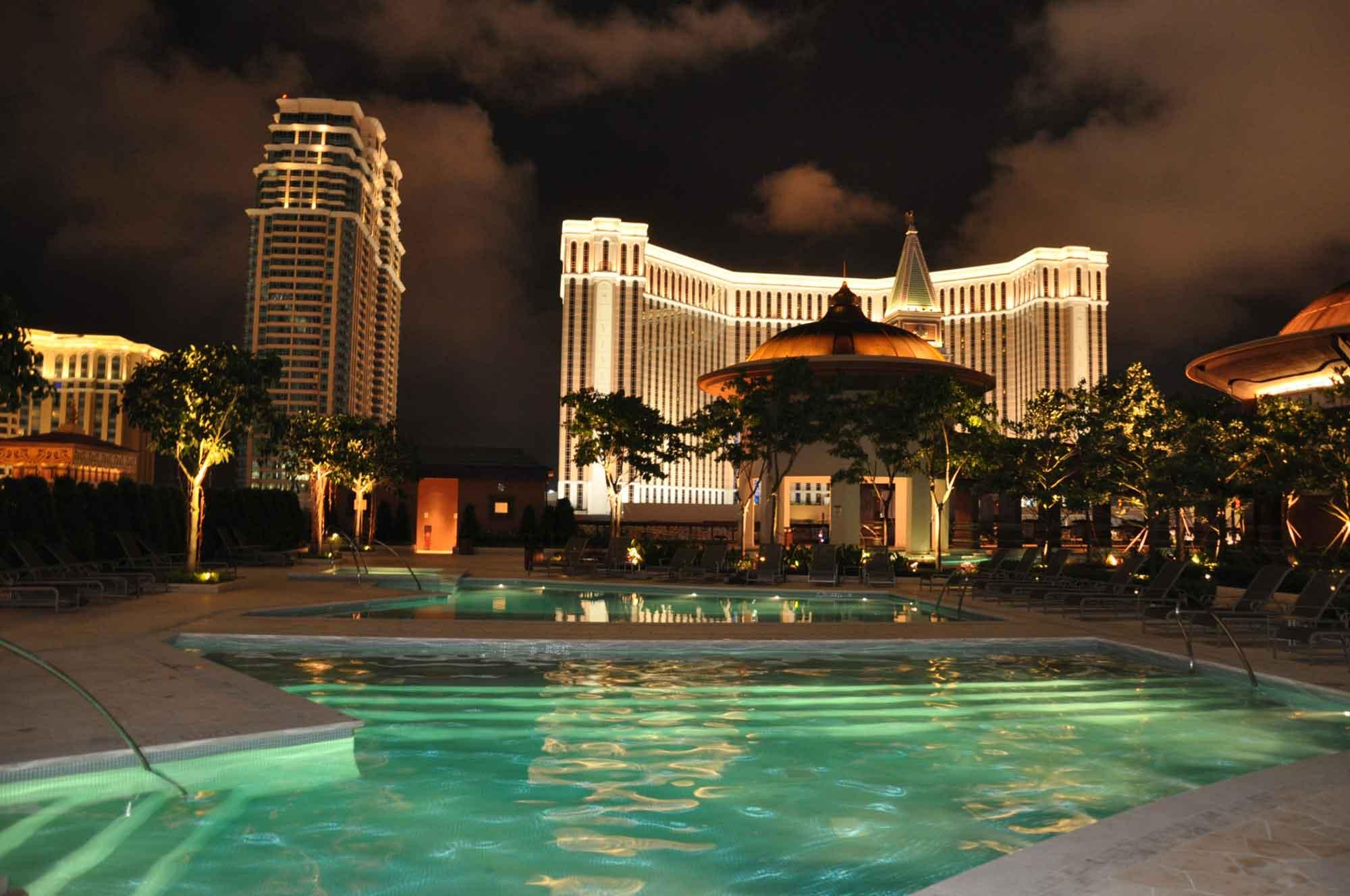 Holiday Inn Pools
