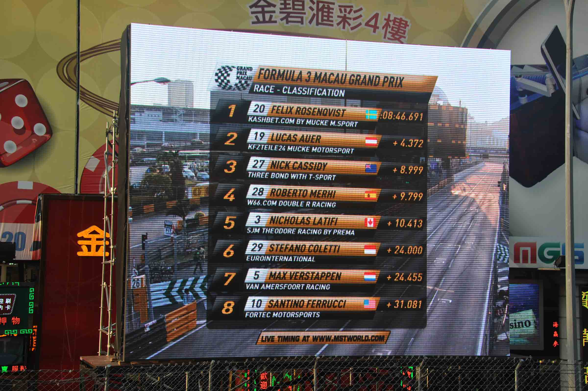 Macau F3 Grand Prix Race winner list